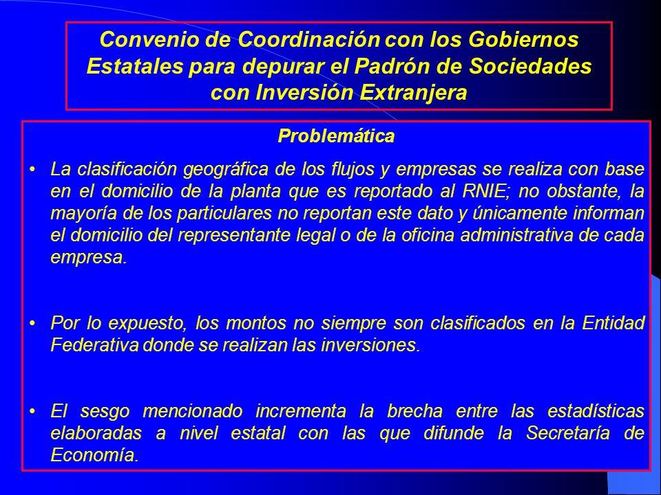 Convenio de Coordinación con los Gobiernos Estatales para depurar el Padrón de Sociedades con Inversión Extranjera