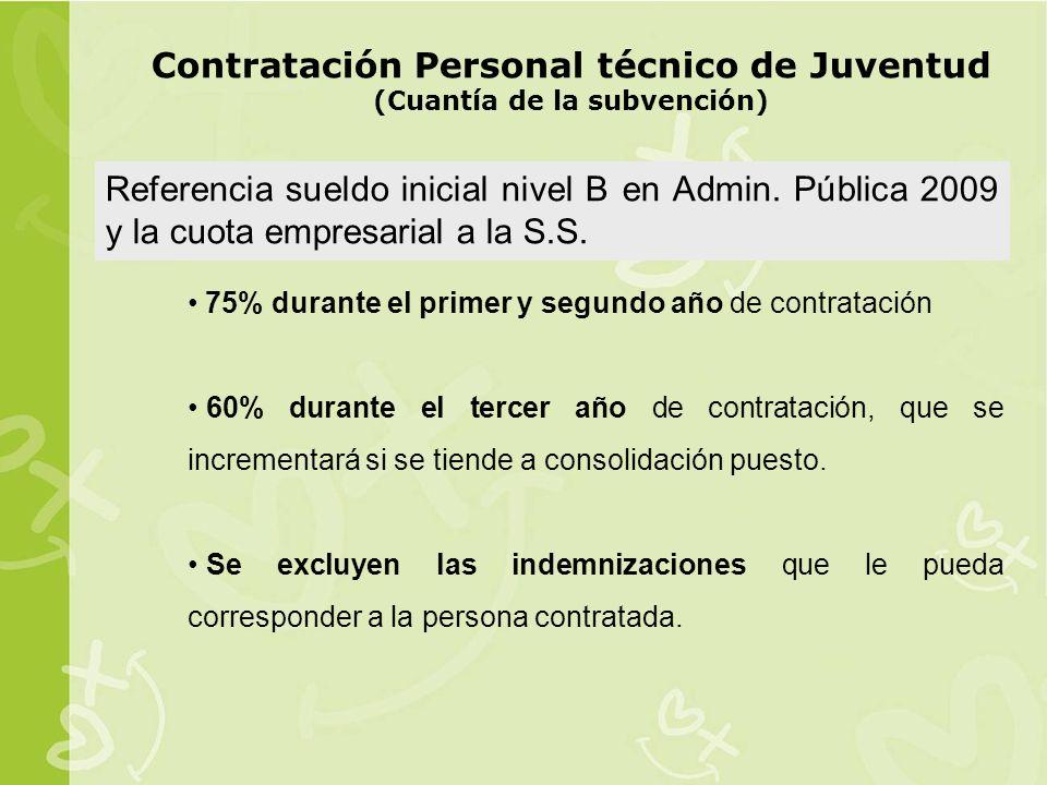 Contratación Personal técnico de Juventud (Cuantía de la subvención)