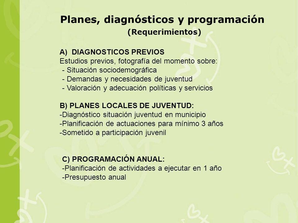 Planes, diagnósticos y programación (Requerimientos)