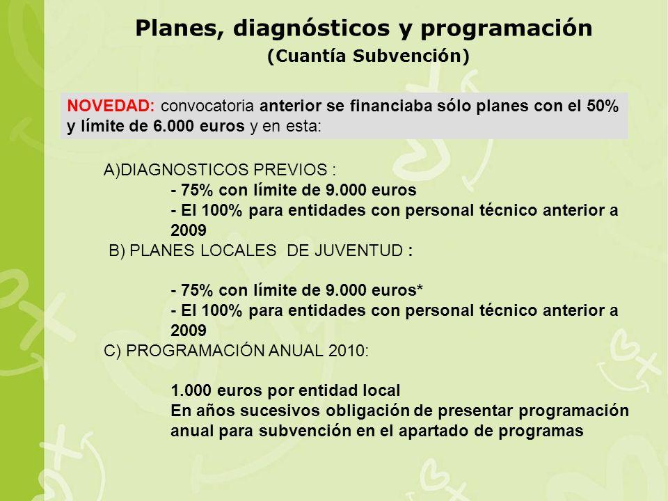 Planes, diagnósticos y programación (Cuantía Subvención)