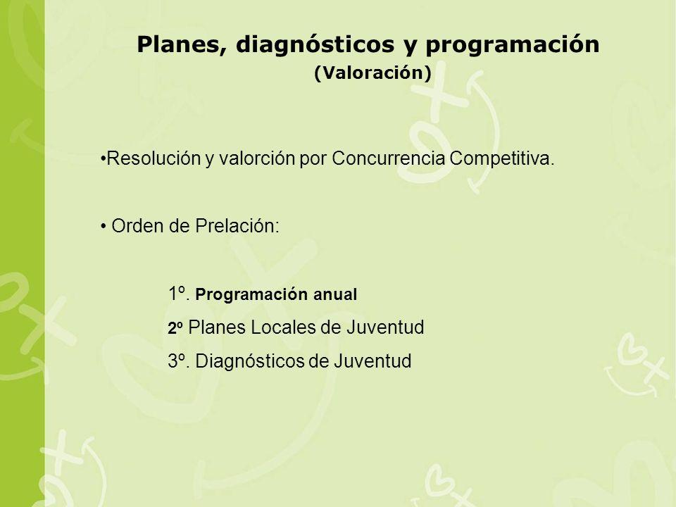 Planes, diagnósticos y programación (Valoración)