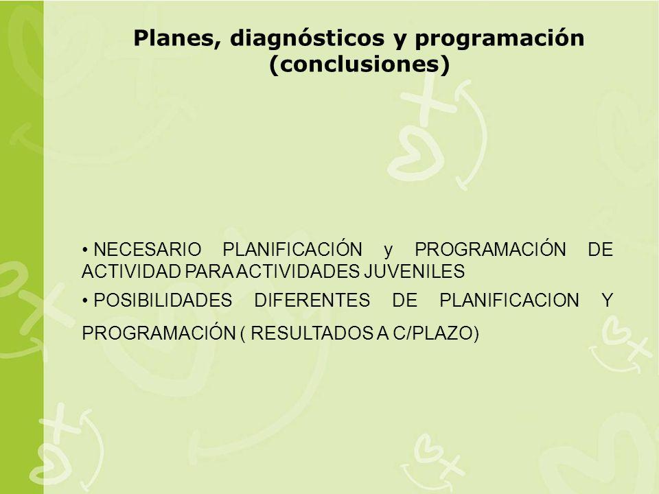 Planes, diagnósticos y programación (conclusiones)