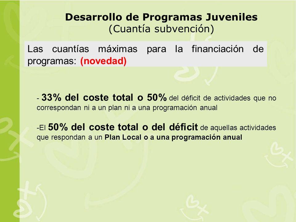 Desarrollo de Programas Juveniles (Cuantía subvención)