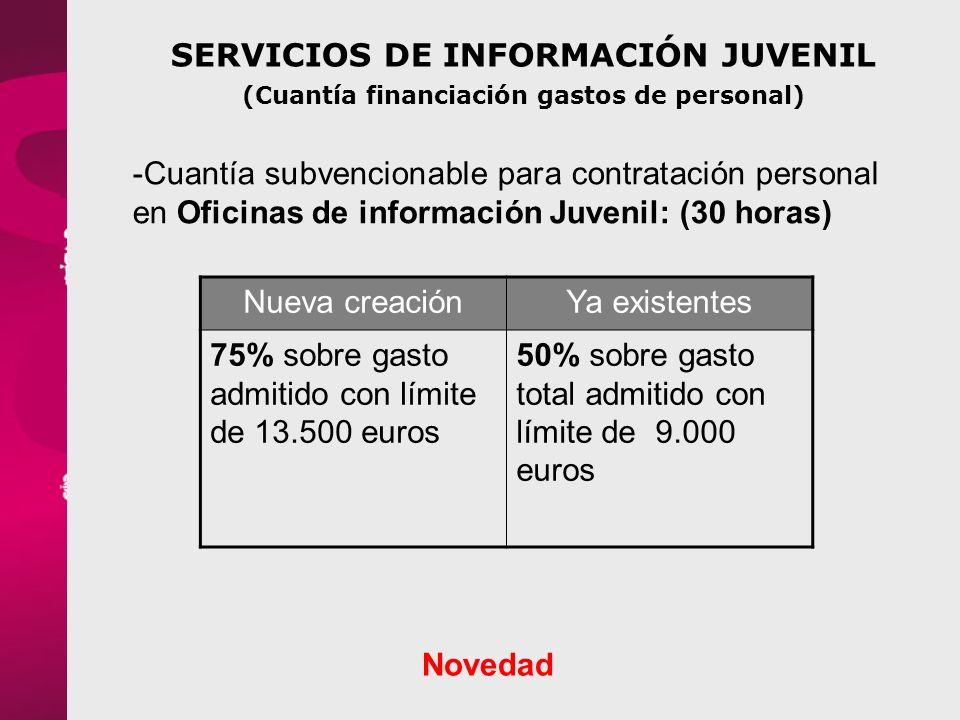 SERVICIOS DE INFORMACIÓN JUVENIL (Cuantía financiación gastos de personal)