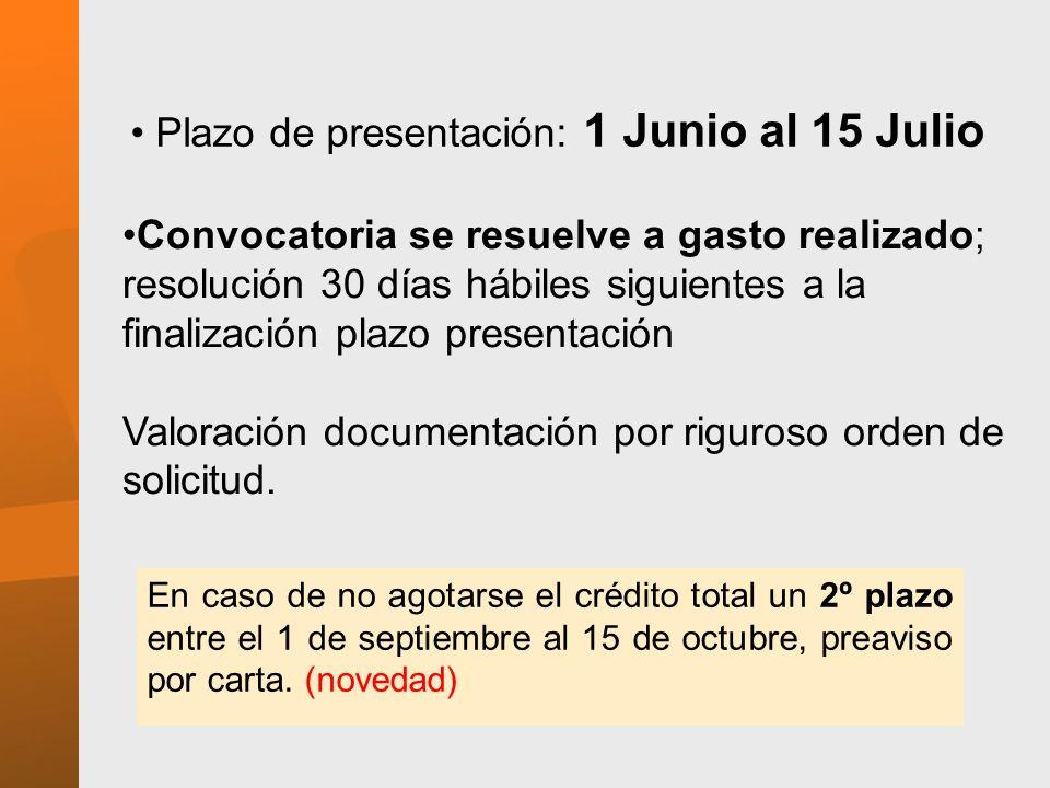 Plazo de presentación: 1 Junio al 15 Julio