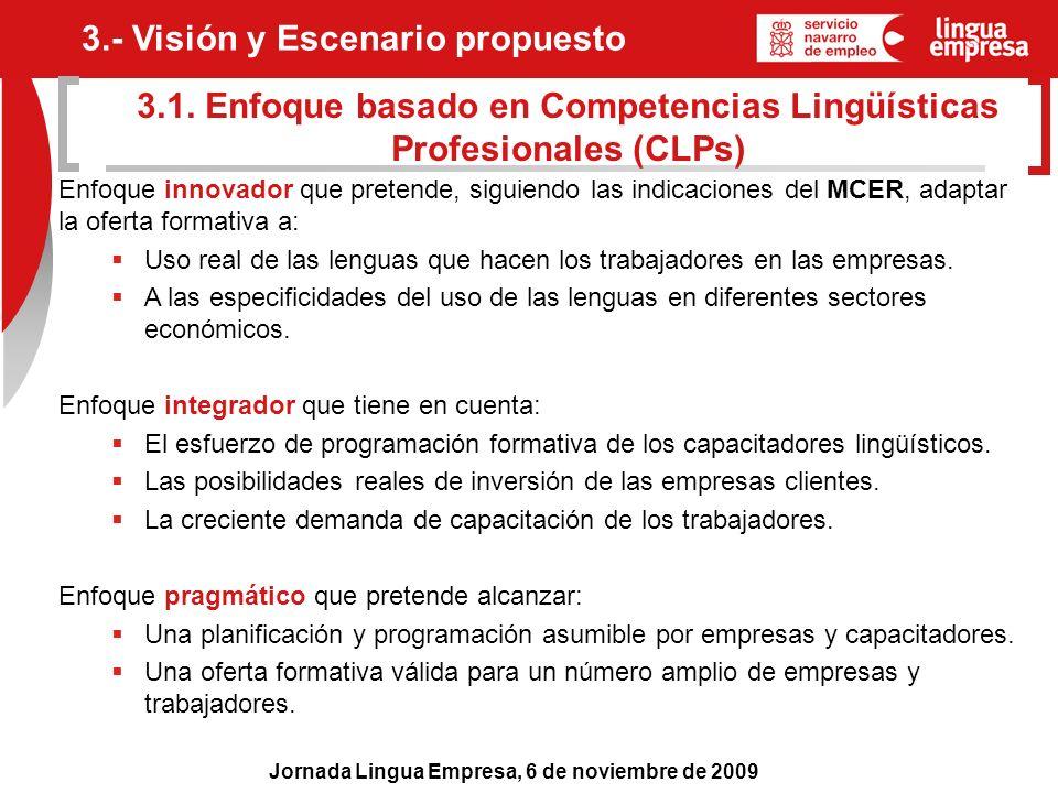 3.1. Enfoque basado en Competencias Lingüísticas Profesionales (CLPs)