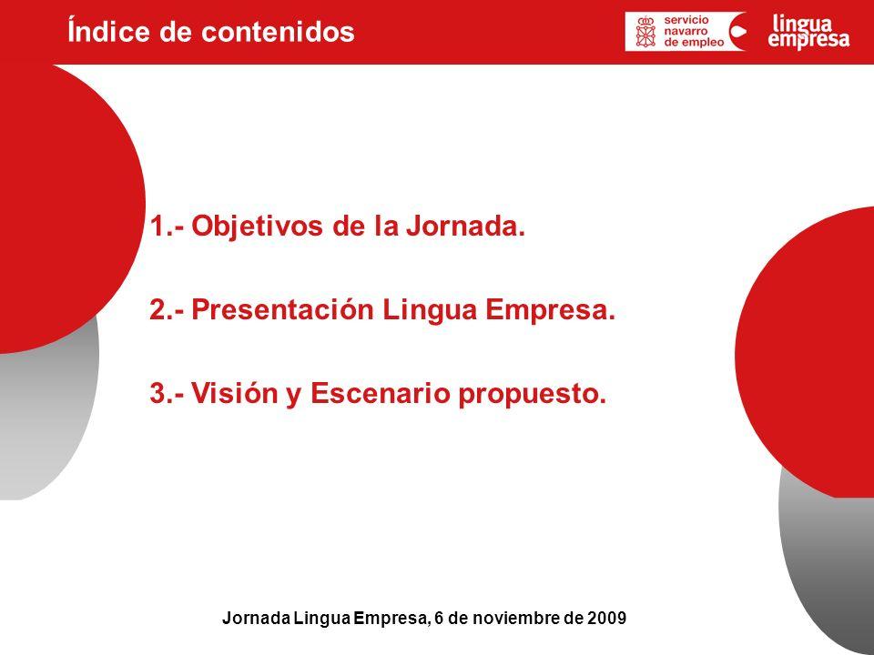 1.- Objetivos de la Jornada. 2.- Presentación Lingua Empresa.