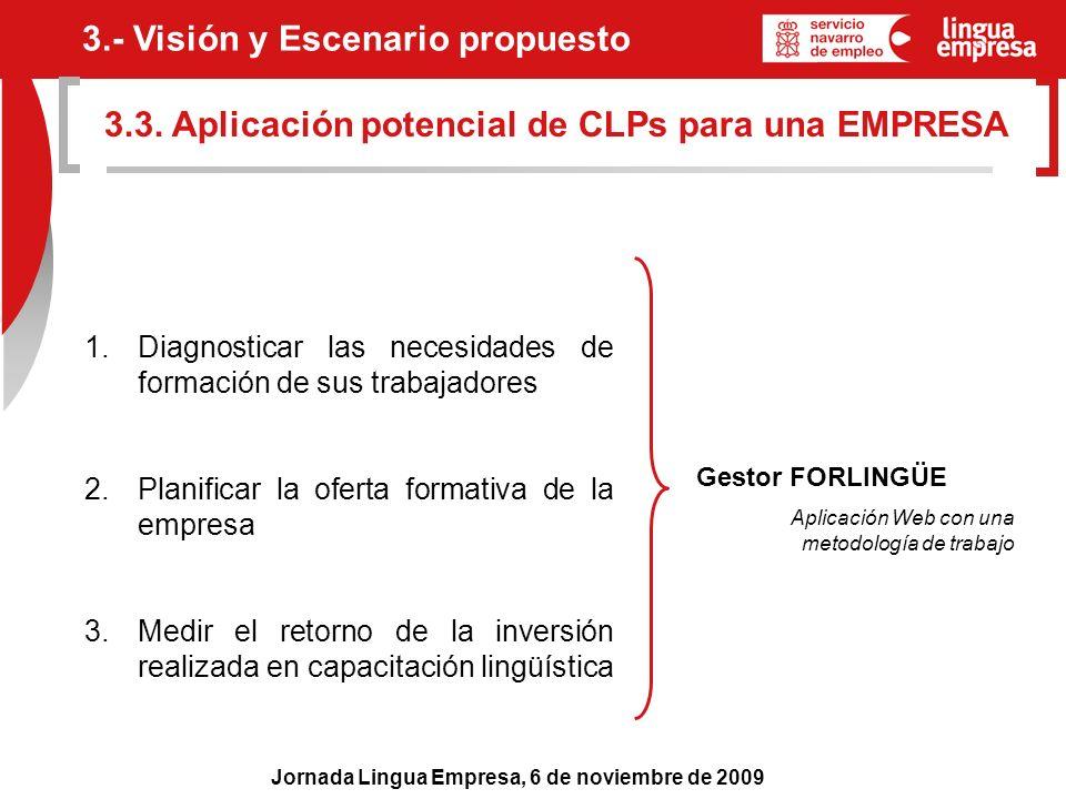 3.3. Aplicación potencial de CLPs para una EMPRESA