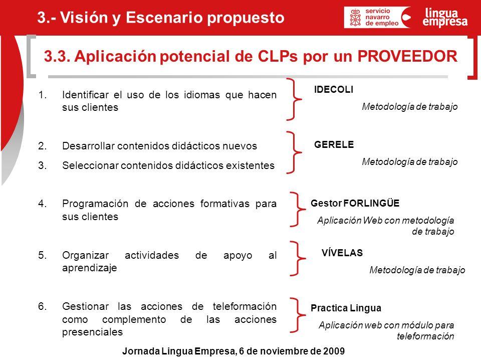 3.3. Aplicación potencial de CLPs por un PROVEEDOR
