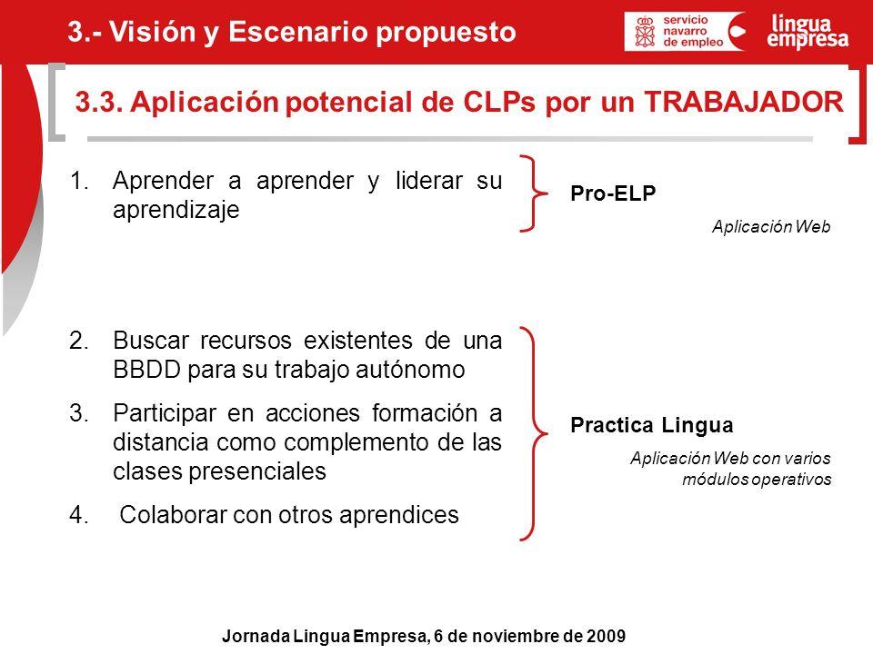 3.3. Aplicación potencial de CLPs por un TRABAJADOR