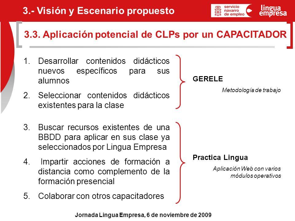 3.3. Aplicación potencial de CLPs por un CAPACITADOR