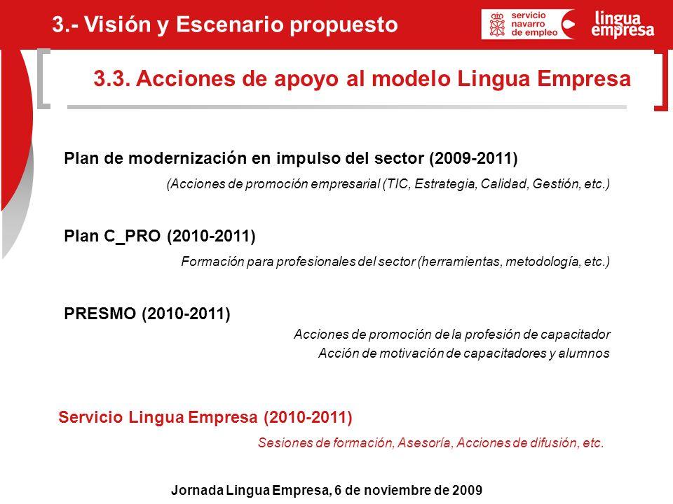3.3. Acciones de apoyo al modelo Lingua Empresa
