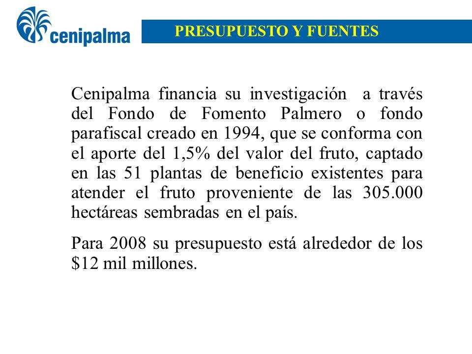 Para 2008 su presupuesto está alrededor de los $12 mil millones.