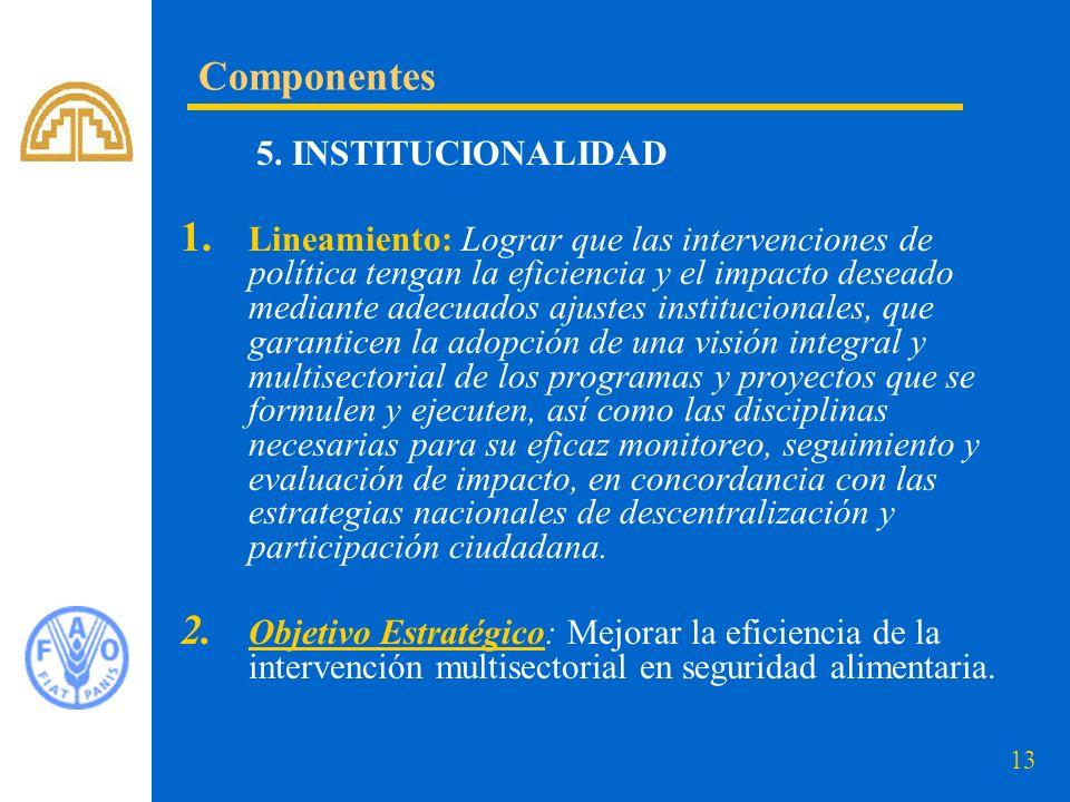 Componentes 5. INSTITUCIONALIDAD.