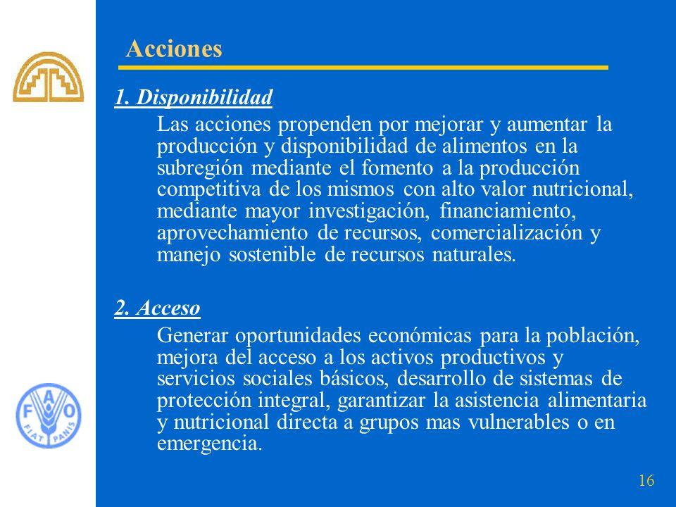 Acciones 1. Disponibilidad