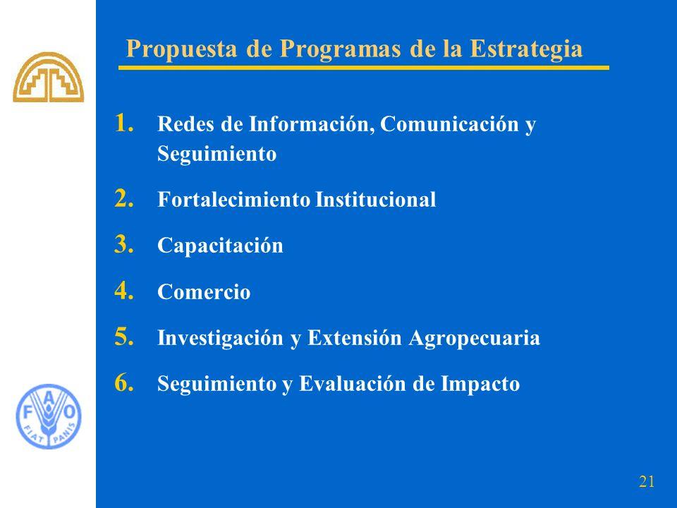 Propuesta de Programas de la Estrategia