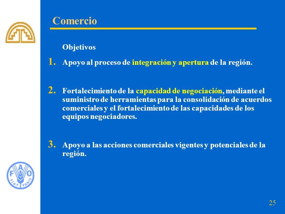 Comercio Objetivos. Apoyo al proceso de integración y apertura de la región.