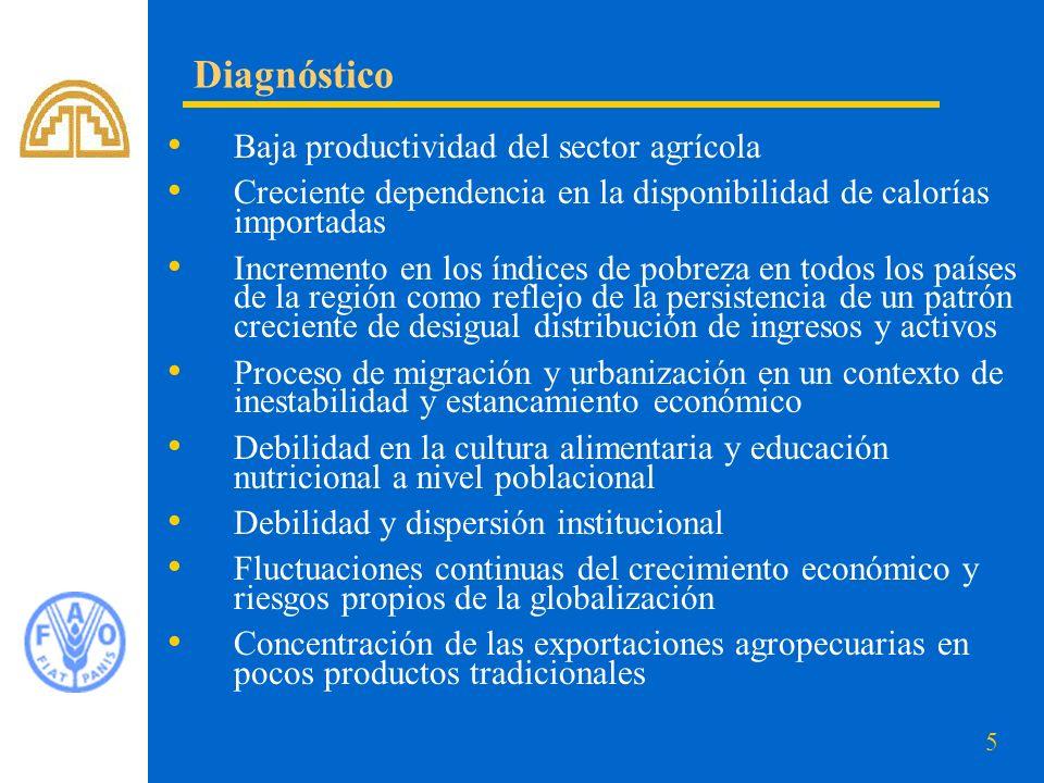 Diagnóstico Baja productividad del sector agrícola