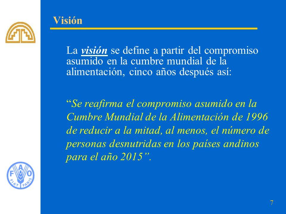 Visión La visión se define a partir del compromiso asumido en la cumbre mundial de la alimentación, cinco años después así: