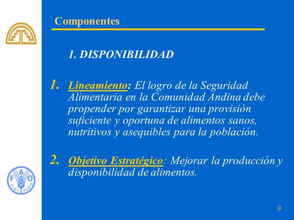 Componentes 1. DISPONIBILIDAD.
