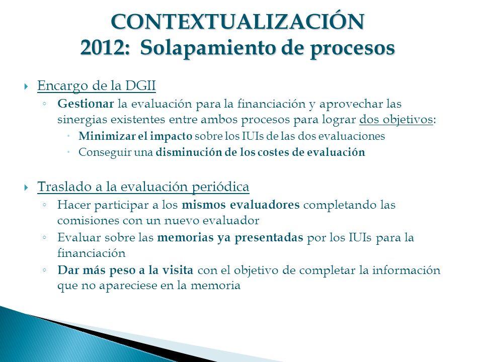 CONTEXTUALIZACIÓN 2012: Solapamiento de procesos