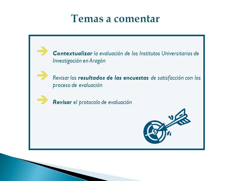 Temas a comentar Contextualizar la evaluación de los Institutos Universitarios de Investigación en Aragón.