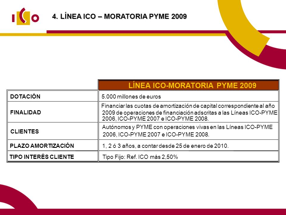 4. LÍNEA ICO – MORATORIA PYME 2009 LÍNEA ICO-MORATORIA PYME 2009