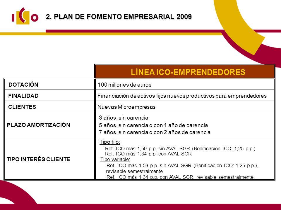 2. PLAN DE FOMENTO EMPRESARIAL 2009 LÍNEA ICO-EMPRENDEDORES