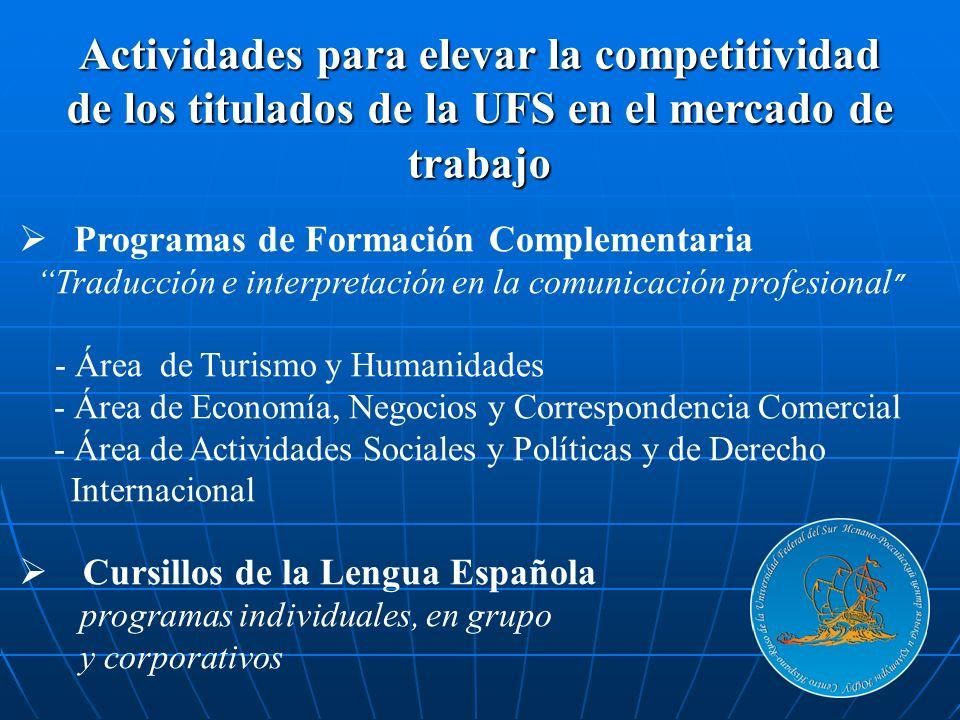 Actividades para elevar la competitividad de los titulados de la UFS en el mercado de trabajo