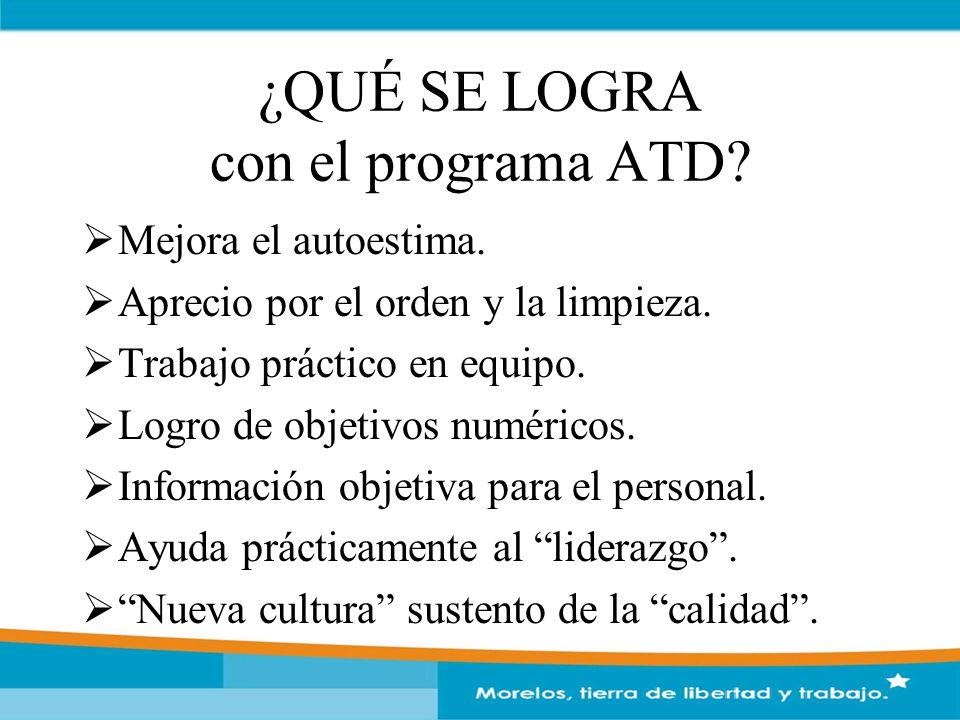 ¿QUÉ SE LOGRA con el programa ATD