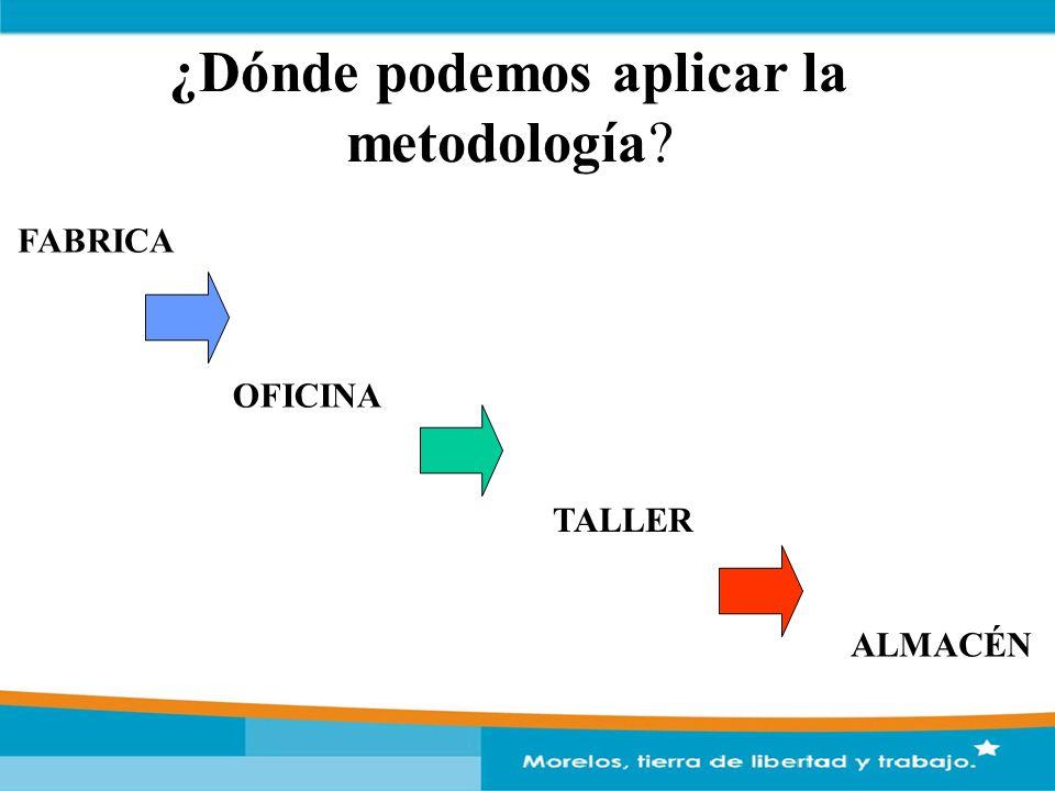 ¿Dónde podemos aplicar la metodología