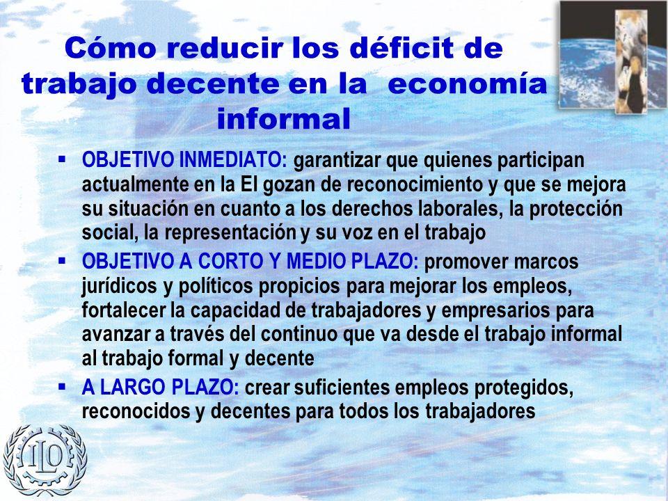 Cómo reducir los déficit de trabajo decente en la economía informal