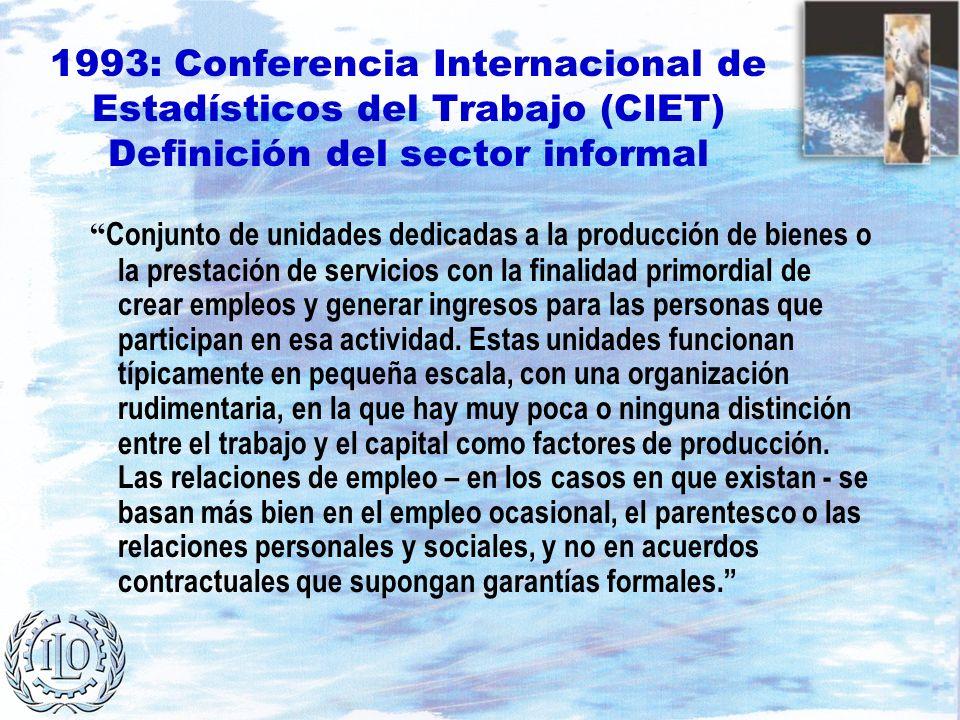 1993: Conferencia Internacional de Estadísticos del Trabajo (CIET) Definición del sector informal