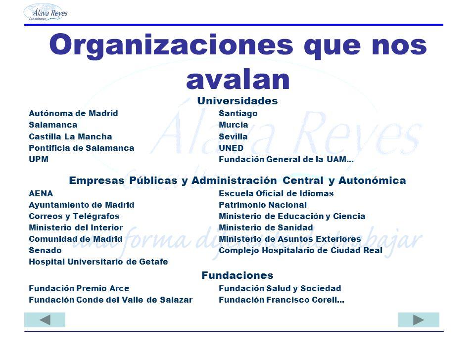 Organizaciones que nos avalan