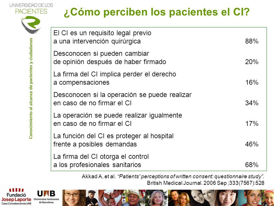 ¿Cómo perciben los pacientes el CI