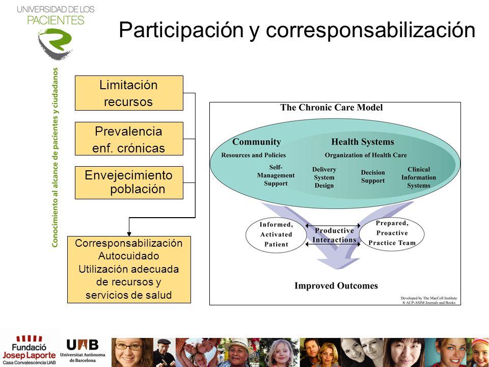 Participación y corresponsabilización