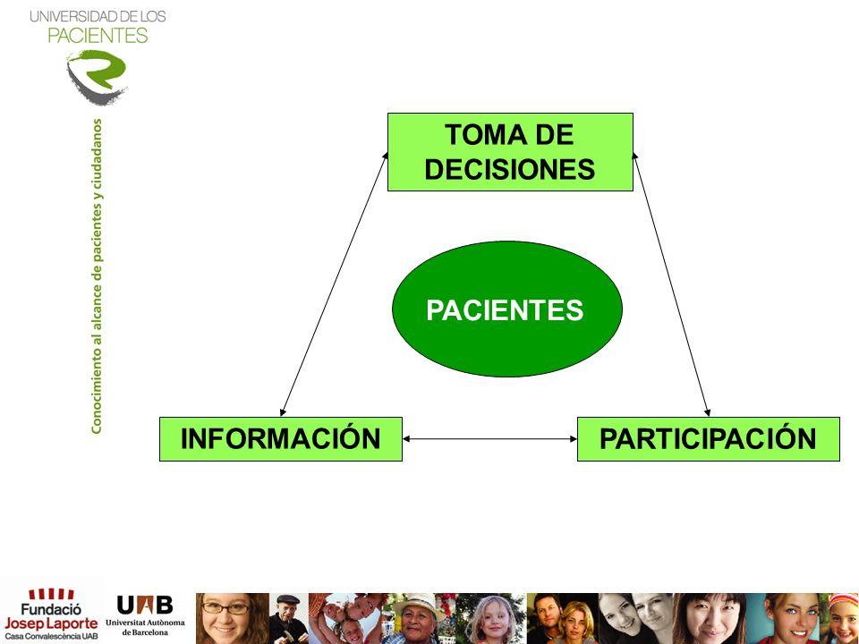 TOMA DE DECISIONES PACIENTES INFORMACIÓN PARTICIPACIÓN
