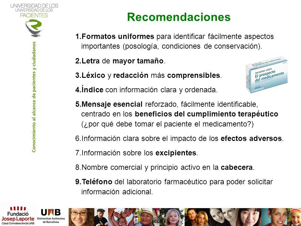 Recomendaciones Formatos uniformes para identificar fácilmente aspectos importantes (posología, condiciones de conservación).