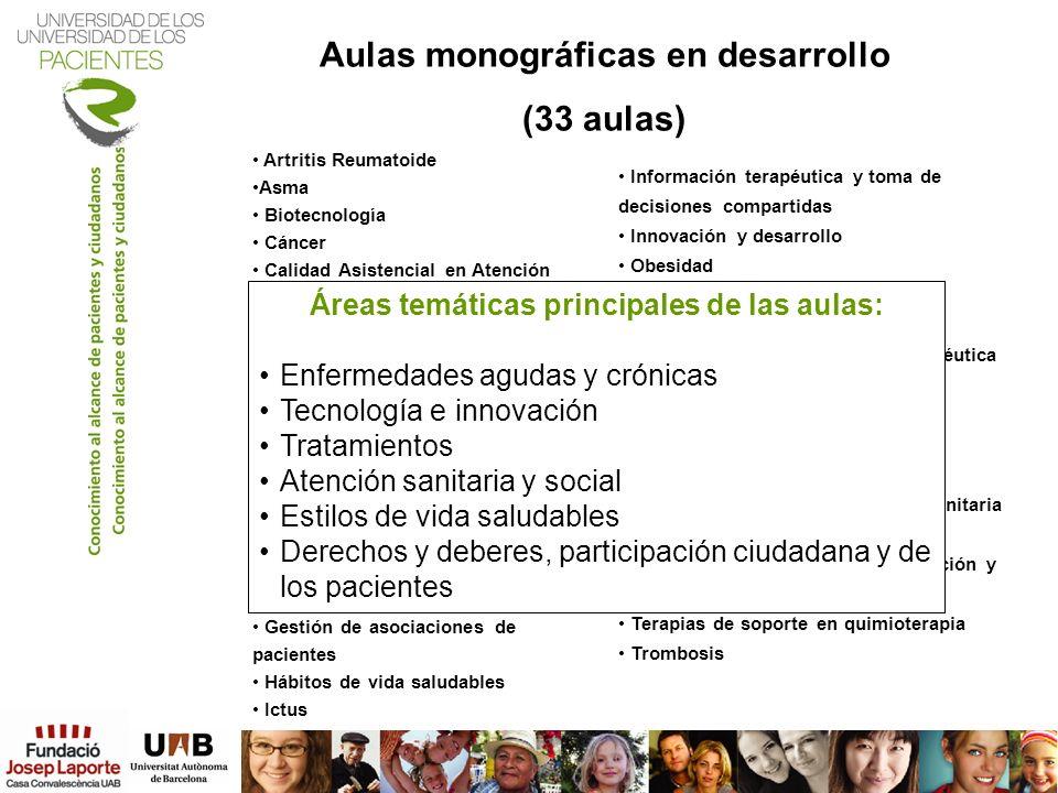 Aulas monográficas en desarrollo (33 aulas)