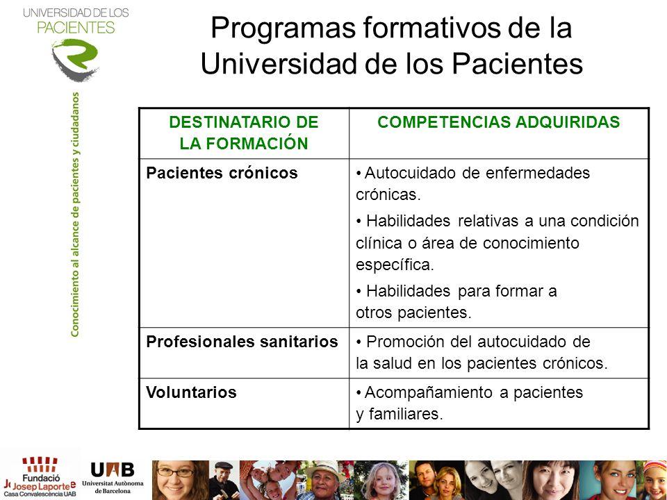Programas formativos de la Universidad de los Pacientes
