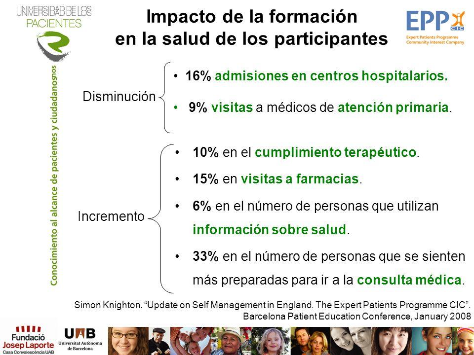 Impacto de la formación en la salud de los participantes