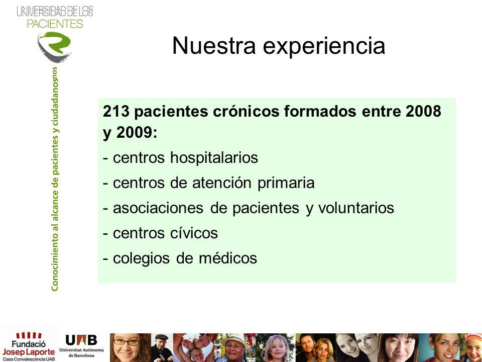 Nuestra experiencia 213 pacientes crónicos formados entre 2008 y 2009: