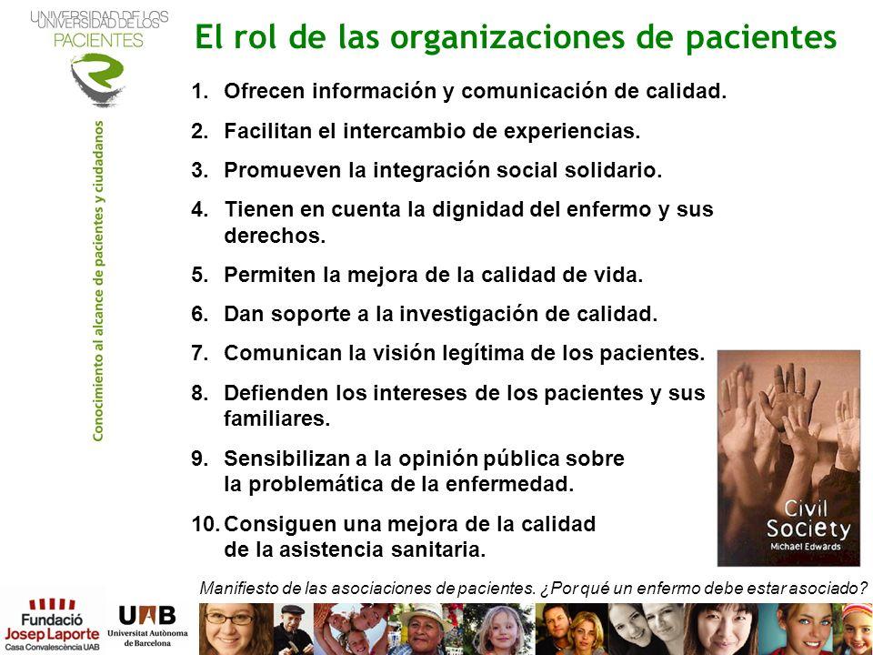 El rol de las organizaciones de pacientes
