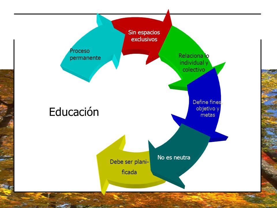 Educación Sin espacios exclusivos Proceso permanente
