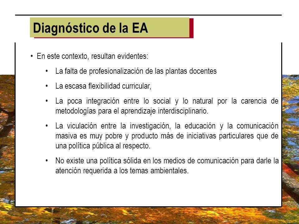 Diagnóstico de la EA En este contexto, resultan evidentes: