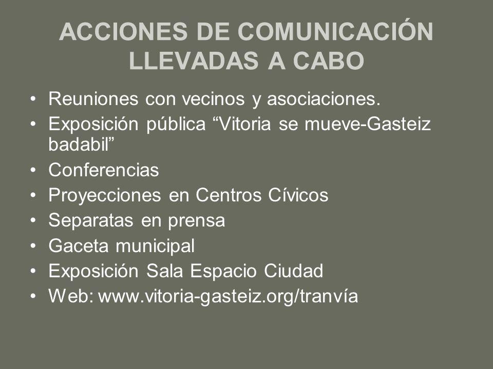 ACCIONES DE COMUNICACIÓN LLEVADAS A CABO