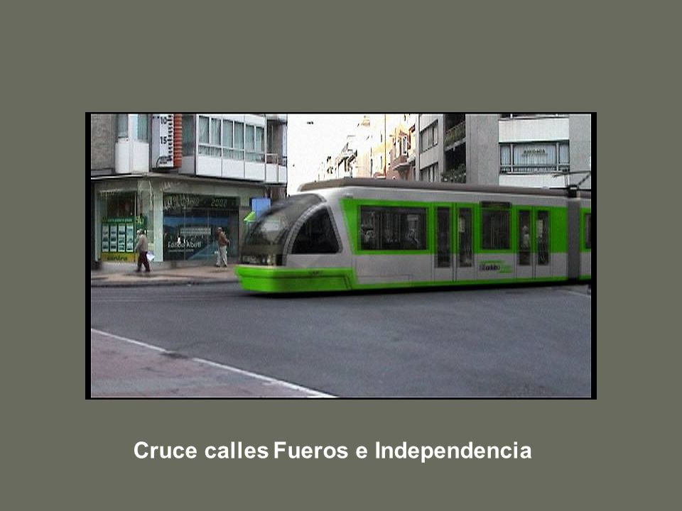 Cruce calles Fueros e Independencia