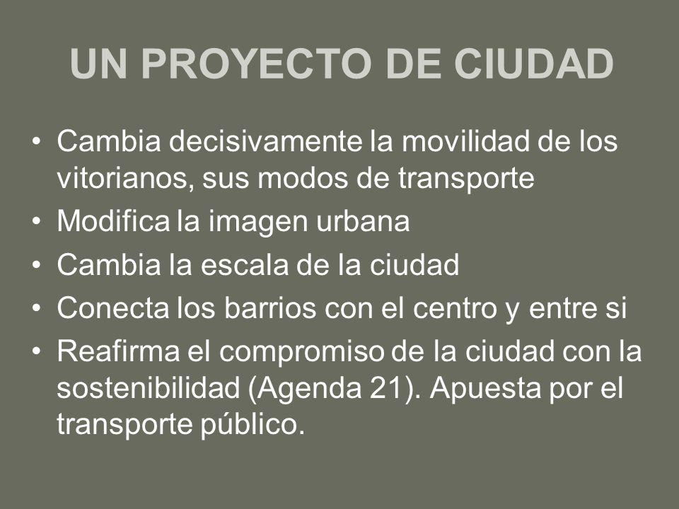 UN PROYECTO DE CIUDAD Cambia decisivamente la movilidad de los vitorianos, sus modos de transporte.