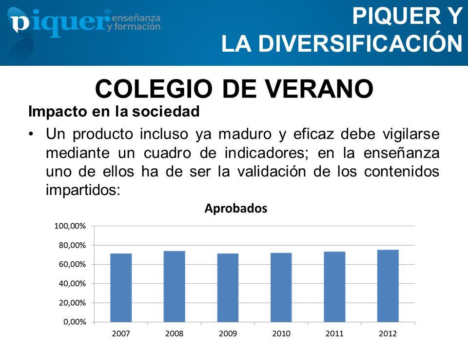 COLEGIO DE VERANO PIQUER Y LA DIVERSIFICACIÓN Impacto en la sociedad