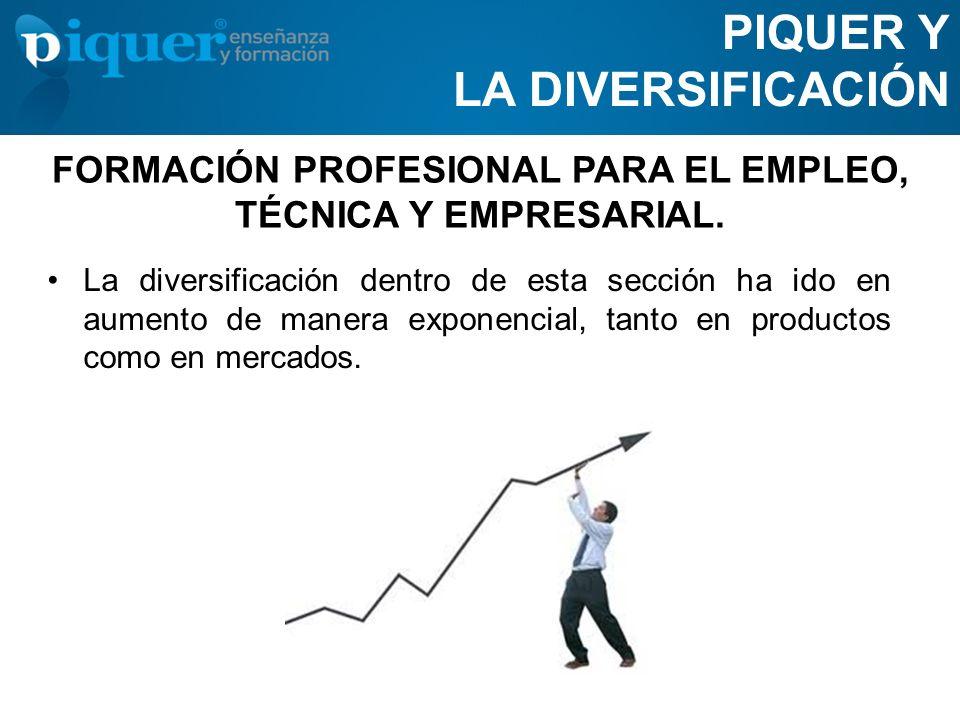 FORMACIÓN PROFESIONAL PARA EL EMPLEO, TÉCNICA Y EMPRESARIAL.